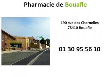 Adresse de la pharmacie